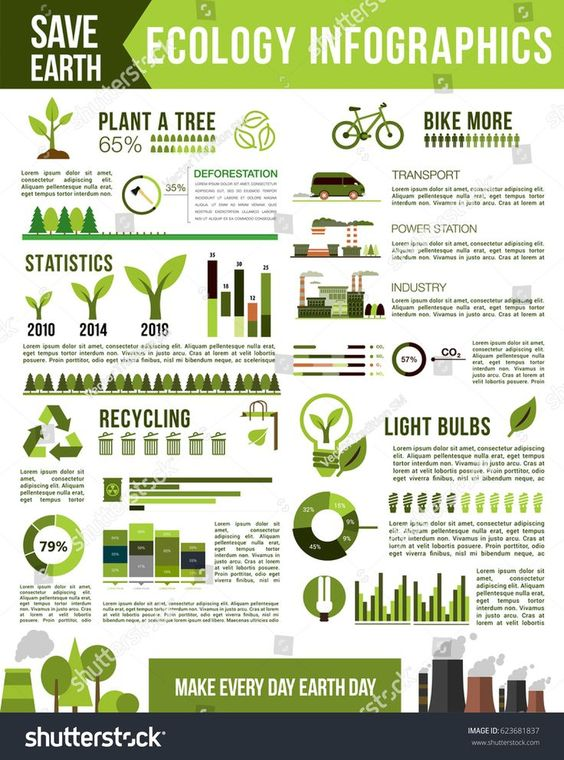 Nature's Uprise Ecology Infographics Save Earth
